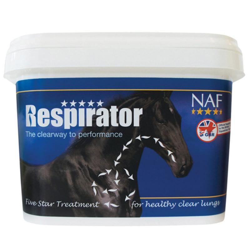 Respirator powder (prášek), pomoc při potížích s dýcháním